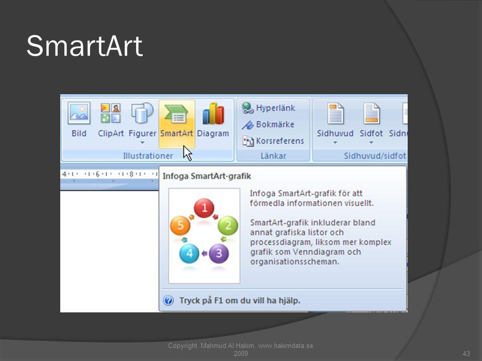 SmartArt Copyright, Mahmud Al Hakim, www.hakimdata.se 200943