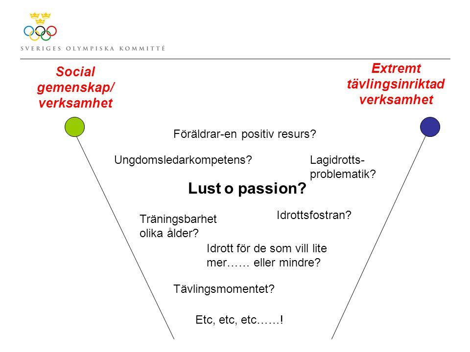 Social gemenskap/ verksamhet Extremt tävlingsinriktad verksamhet Idrottsfostran.