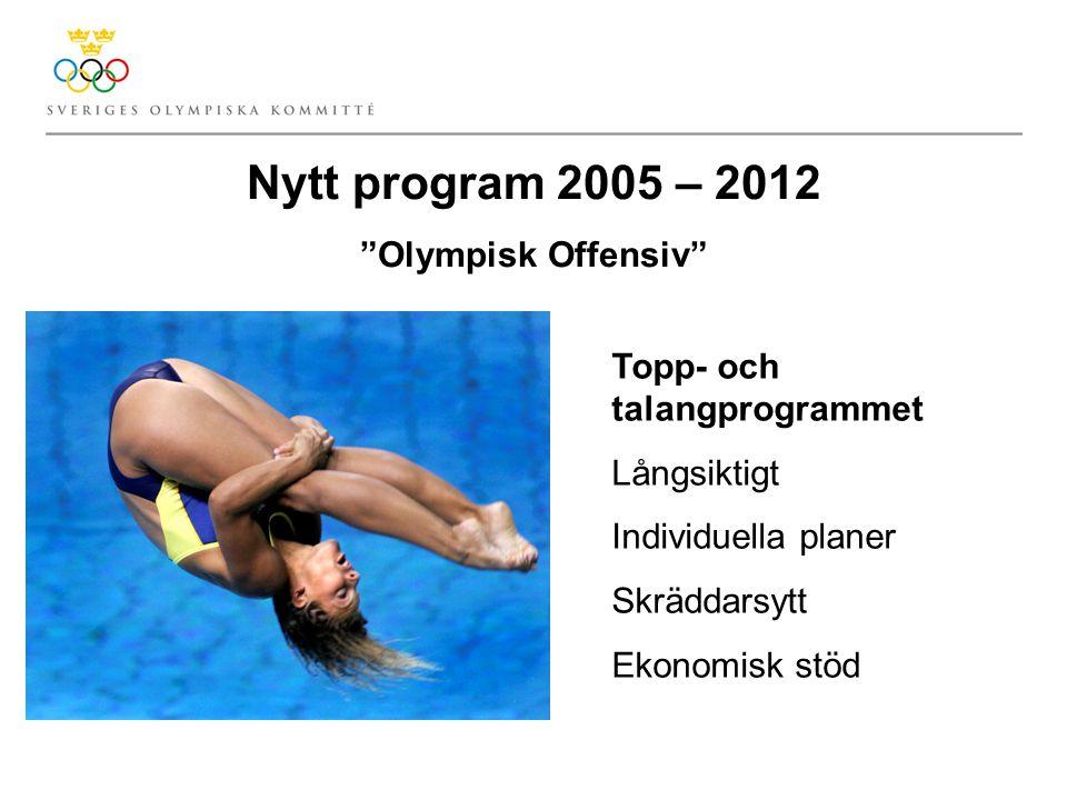 Nytt program 2005 – 2012 Olympisk Offensiv Topp- och talangprogrammet Långsiktigt Individuella planer Skräddarsytt Ekonomisk stöd