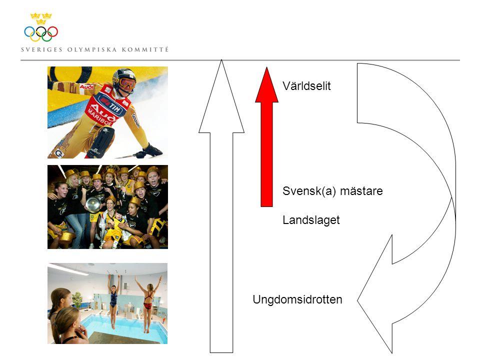 Världselit Svensk(a) mästare Landslaget Ungdomsidrotten