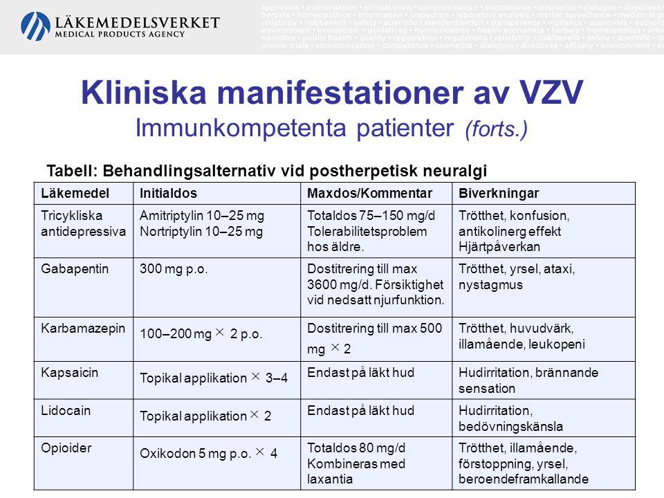 HSV/VZV - workshop 2004 48 Kliniska manifestationer av VZV Immunkompetenta patienter (forts.) LäkemedelInitialdosMaxdos/KommentarBiverkningar Tricykliska antidepressiva Amitriptylin 10–25 mg Nortriptylin 10–25 mg Totaldos 75–150 mg/d Tolerabilitetsproblem hos äldre.