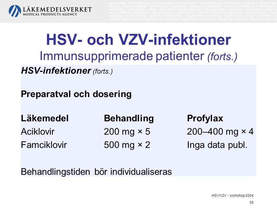 HSV/VZV - workshop 2004 55 HSV- och VZV-infektioner Immunsupprimerade patienter (forts.) HSV-infektioner (forts.) Preparatval och dosering LäkemedelBehandlingProfylax Aciklovir200 mg × 5200–400 mg × 4 Famciklovir500 mg × 2Inga data publ.
