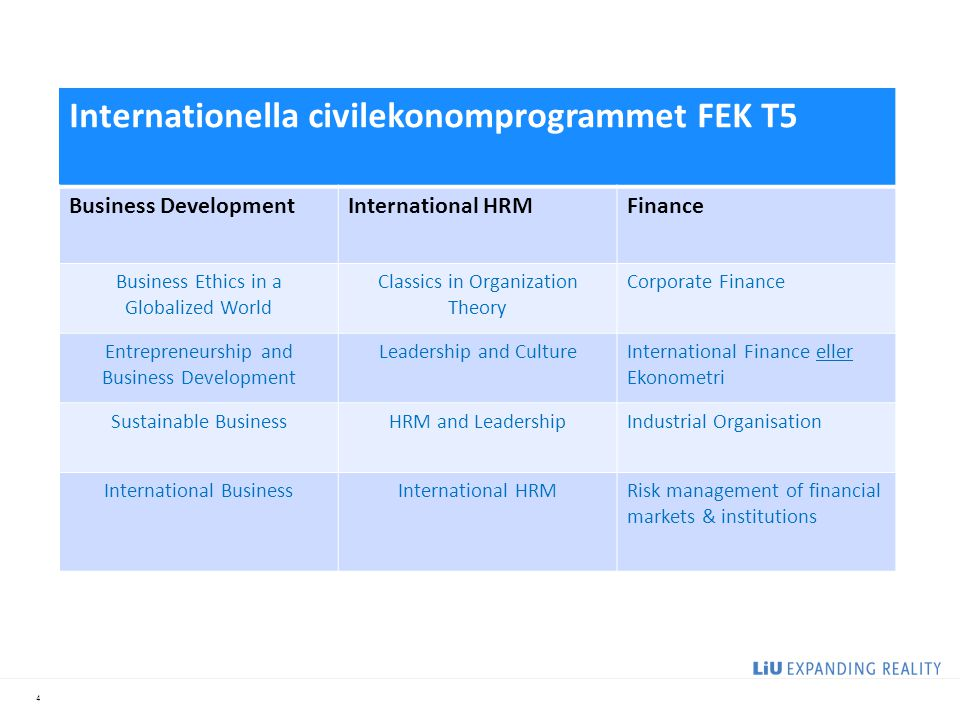4 OR Internationella civilekonomprogrammet FEK T5 Business DevelopmentInternational HRMFinance Business Ethics in a Globalized World Classics in Organization Theory Corporate Finance Entrepreneurship and Business Development Leadership and CultureInternational Finance eller Ekonometri Sustainable BusinessHRM and LeadershipIndustrial Organisation International BusinessInternational HRMRisk management of financial markets & institutions