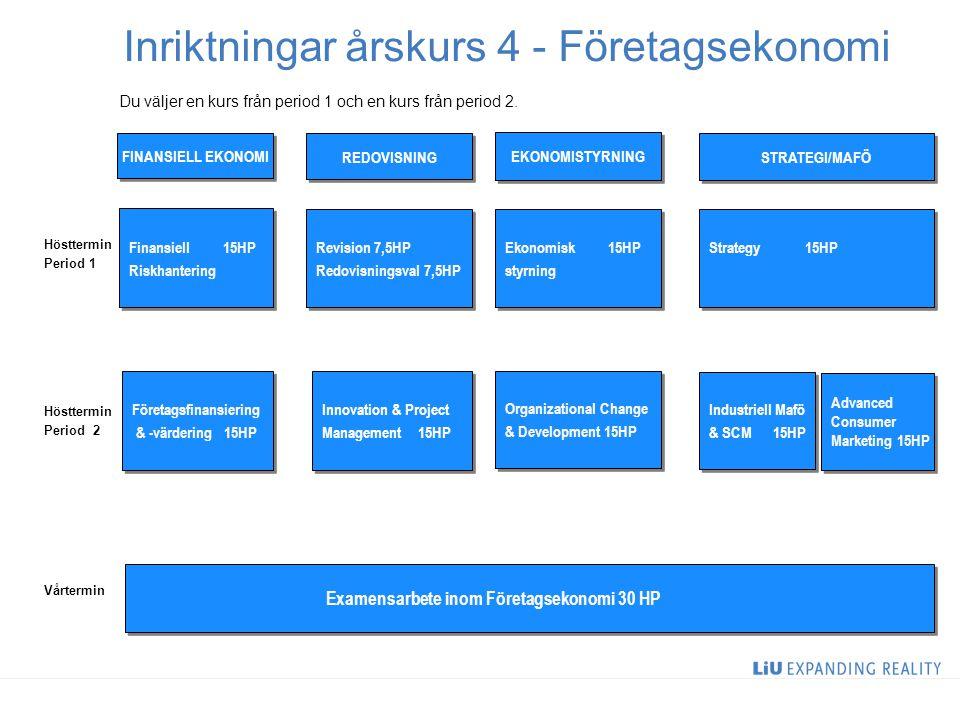 6 Ekonomisk 15HP styrning Ekonomisk 15HP styrning Strategy 15HP Revision 7,5HP Redovisningsval 7,5HP Revision 7,5HP Redovisningsval 7,5HP Finansiell 15HP Riskhantering Finansiell 15HP Riskhantering Innovation & Project Management 15HP Innovation & Project Management 15HP Företagsfinansiering & -värdering 15HP Företagsfinansiering & -värdering 15HP Examensarbete inom Företagsekonomi 30 HP FINANSIELL EKONOMI REDOVISNING EKONOMISTYRNING STRATEGI/MAFÖ Inriktningar årskurs 4 - Företagsekonomi Industriell Mafö & SCM 15HP Industriell Mafö & SCM 15HP Du väljer en kurs från period 1 och en kurs från period 2.