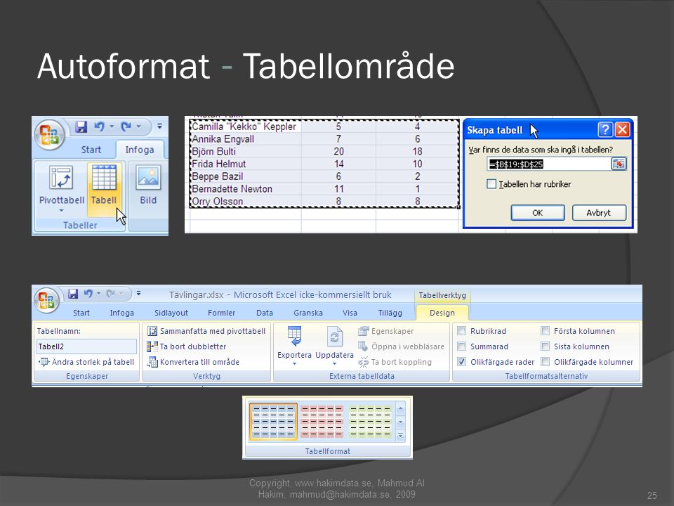 Autoformat - Tabellområde Copyright, www.hakimdata.se, Mahmud Al Hakim, mahmud@hakimdata.se, 2009 25