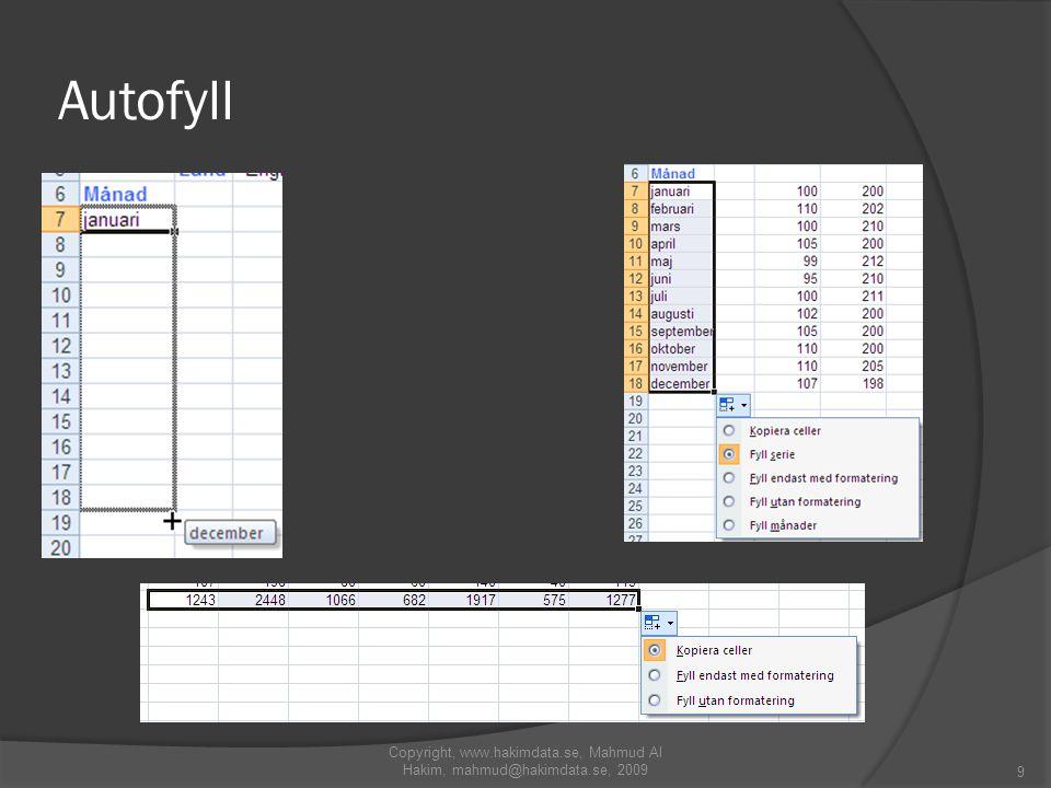Formatera text Hämta format 20 Copyright, www.hakimdata.se, Mahmud Al Hakim, mahmud@hakimdata.se, 2009