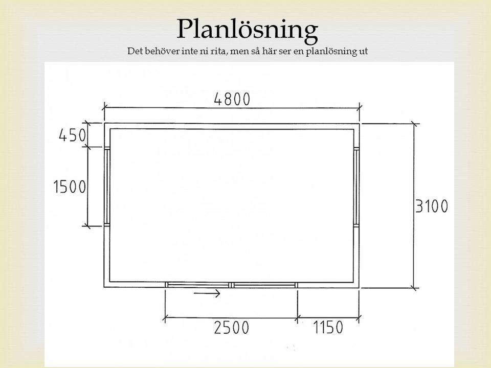 Planlösning Det behöver inte ni rita, men så här ser en planlösning ut