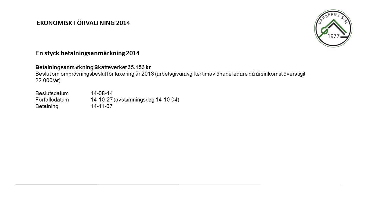 EKONOMISK FÖRVALTNING 2014 Betalningsanm ä rkning Skatteverket 35.153 kr Beslut om ompr ö vningsbeslut för taxering år 2013 (arbetsgivaravgifter timavl ö nade ledare då årsinkomst överstigit 22.000/år) Beslutsdatum14-08-14 Förfallodatum14-10-27 (avst ä mningsdag 14-10-04) Betalning14-11-07 En styck betalningsanmärkning 2014