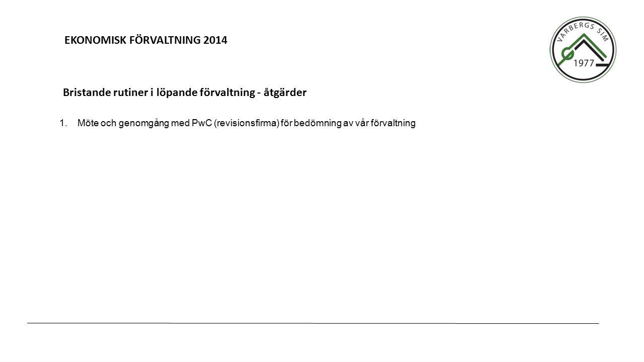 EKONOMISK FÖRVALTNING 2014 1.Möte och genomgång med PwC (revisionsfirma) för bedömning av vår förvaltning Bristande rutiner i löpande förvaltning - åtgärder
