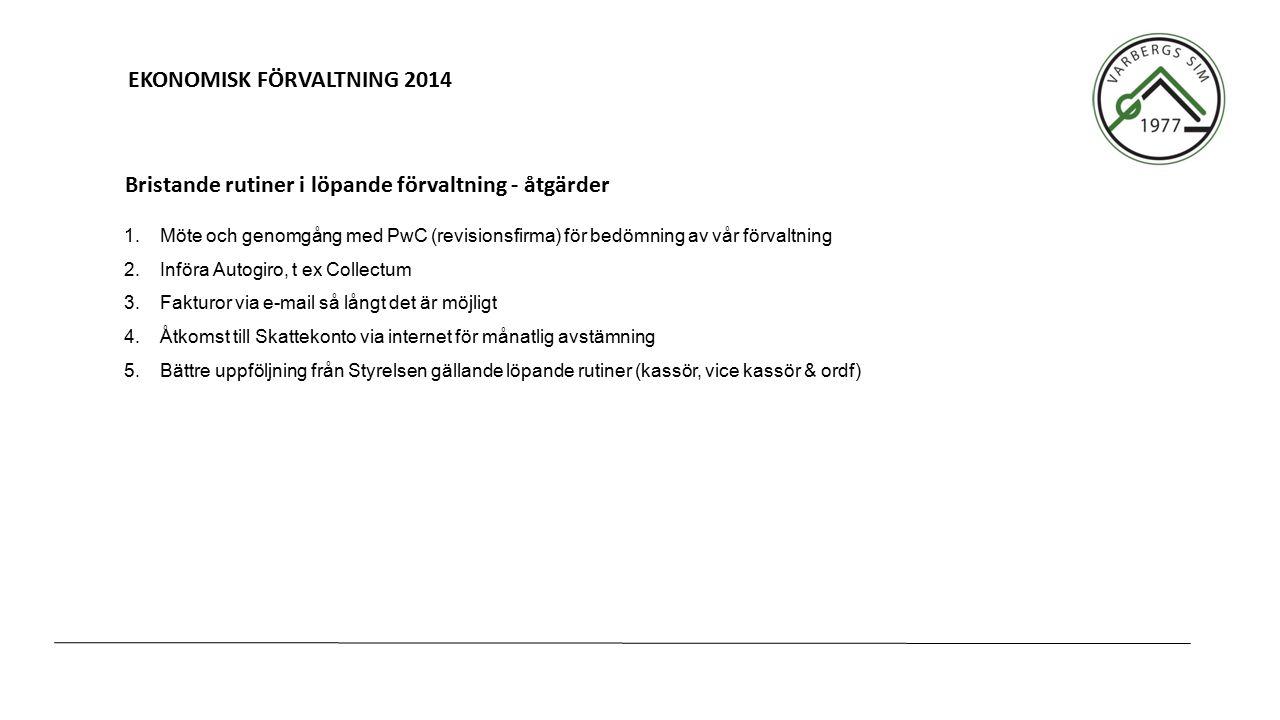 EKONOMISK FÖRVALTNING 2014 1.Möte och genomgång med PwC (revisionsfirma) för bedömning av vår förvaltning 2.Införa Autogiro, t ex Collectum 3.Fakturor