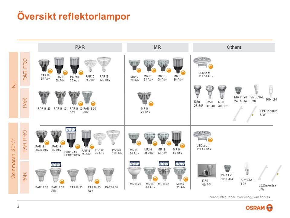 5 PARATHOM klassisk form – förstklassiga LED-lampor för standard användning