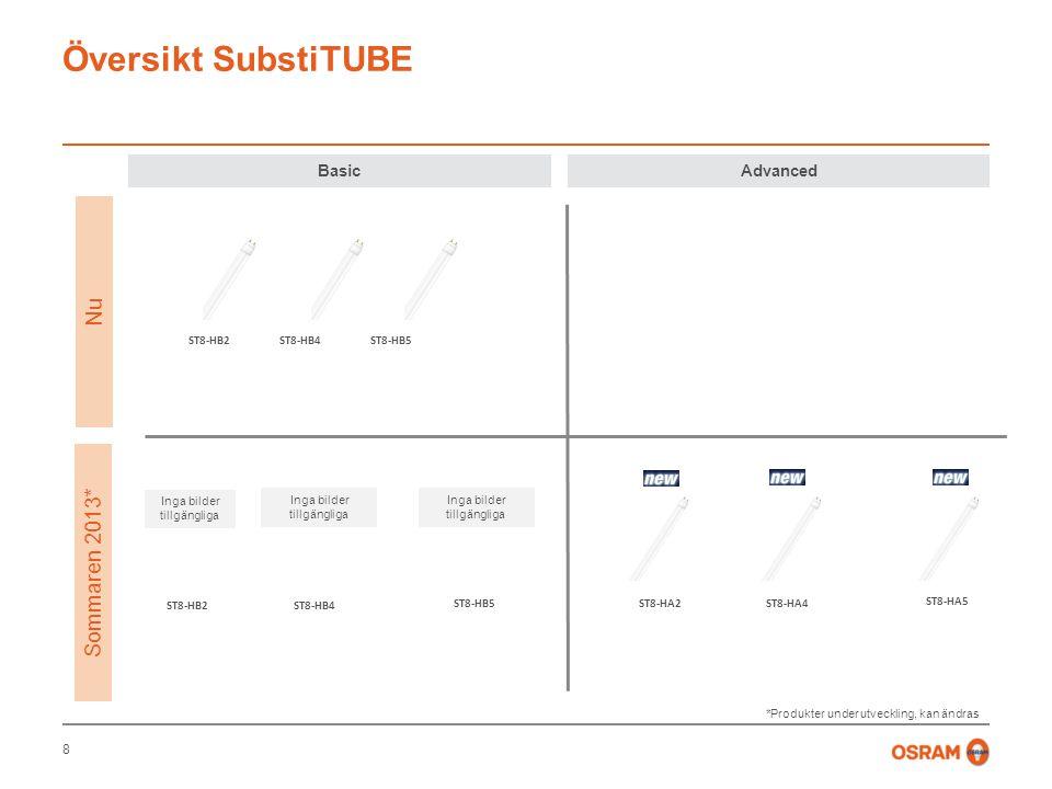 Översikt SubstiTUBE 8 Nu Sommaren 2013* ST8-HB2ST8-HB4ST8-HB5 ST8-HB2ST8-HB4 ST8-HB5 Inga bilder tillgängliga BasicAdvanced ST8-HA2ST8-HA4 ST8-HA5 *Produkter under utveckling, kan ändras