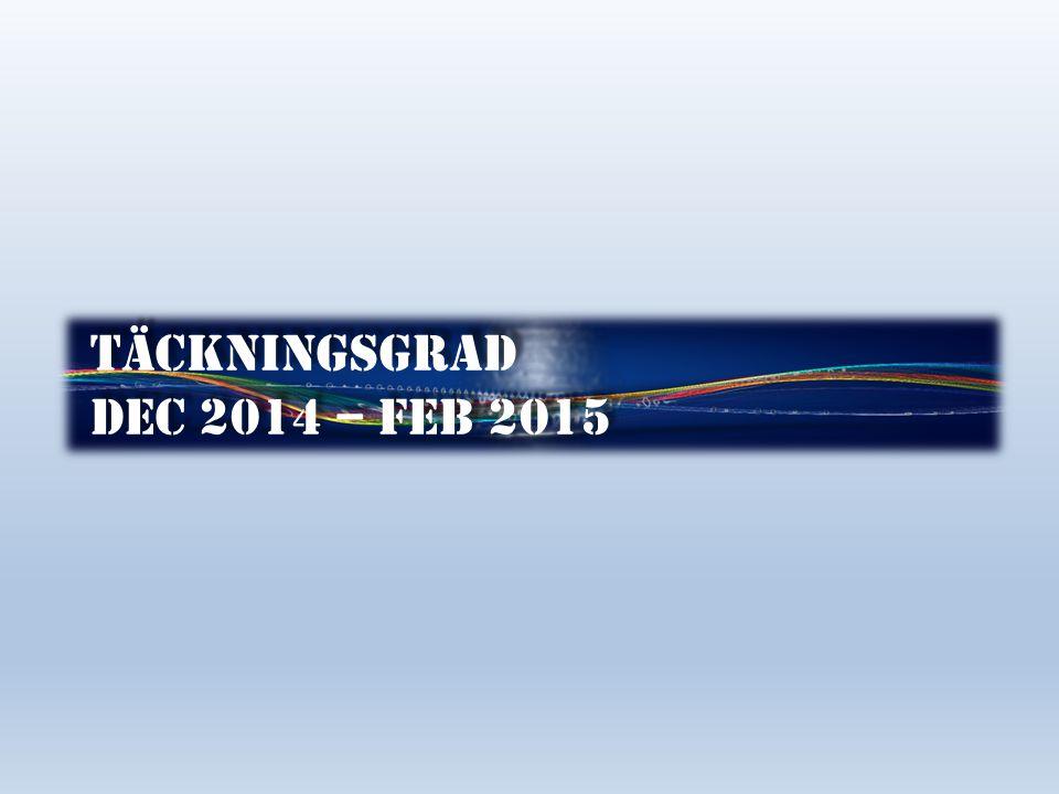 Täckningsgrad Dec 2014 – feb 2015 Täckningsgrad Dec 2014 – feb 2015