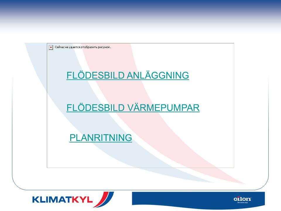 Prestanda Mellantemperatur ENHET Kyl effekt1300 kW T in/ut30/23.5°C Värme effekt1714 kW T in/ut45/80°C El effekt in418 kW COPh4.1 COPc 3.1 COPtot7.2 Lågtemperatur ENHET Kyl effekt1300 kW T in/ut15/7°C Värme effekt1930 kW T in/ut45/80°C El effekt in642 kW COPh4.1 COPc 3.1 COPtot7.2