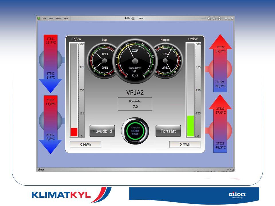 SVÅRIGHETER UNDER DRIFTAGNINGAR Stora lastvariationer, upp mot 500 kW upp och ner.