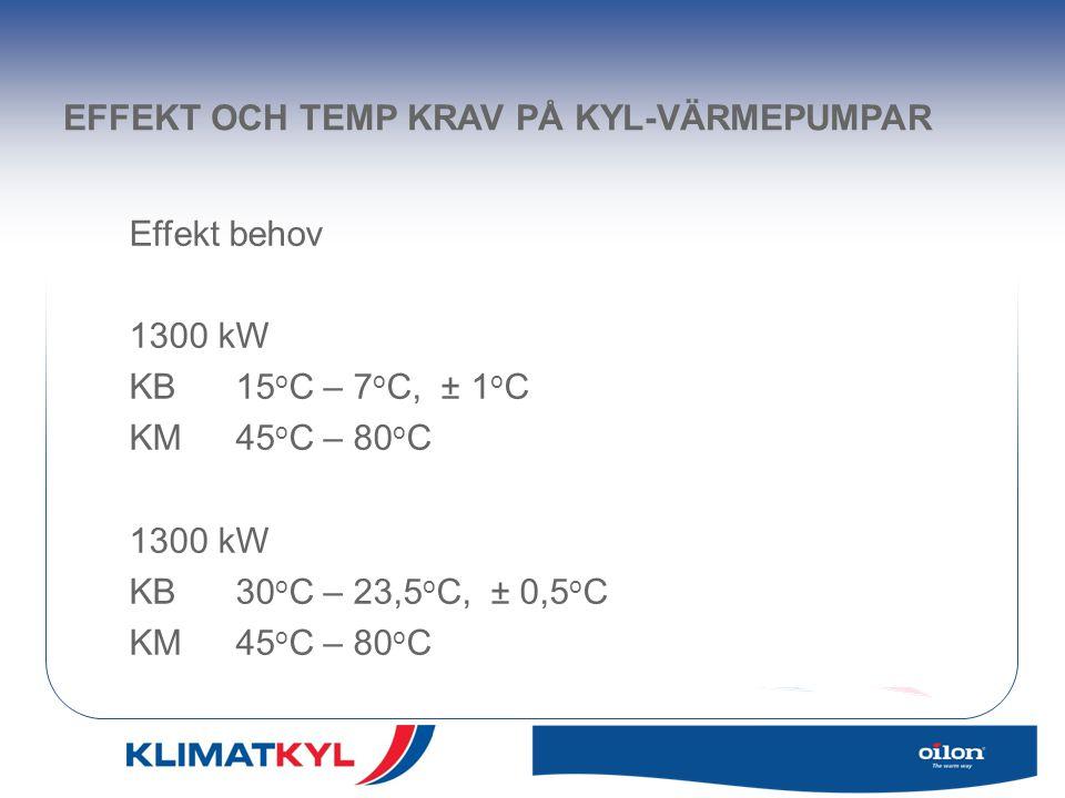 Detta system omfattar värmepumpssystem som både levererar kyla till Max IV och återvinner den bortkylda värmen.