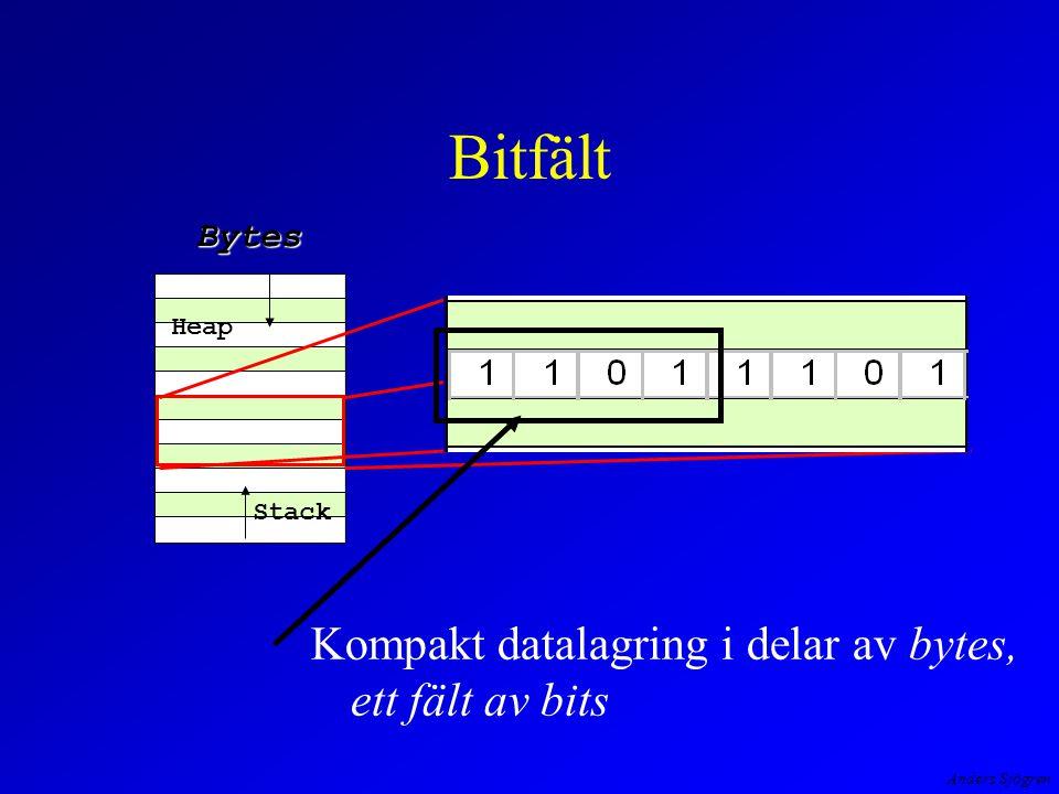 Anders Sjögren Bitfält Kompakt datalagring i delar av bytes, ett fält av bits StackBytes Heap