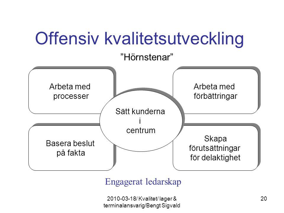 """Offensiv kvalitetsutveckling """"Hörnstenar"""" Engagerat ledarskap Arbeta med processer Arbeta med processer Basera beslut på fakta Basera beslut på fakta"""
