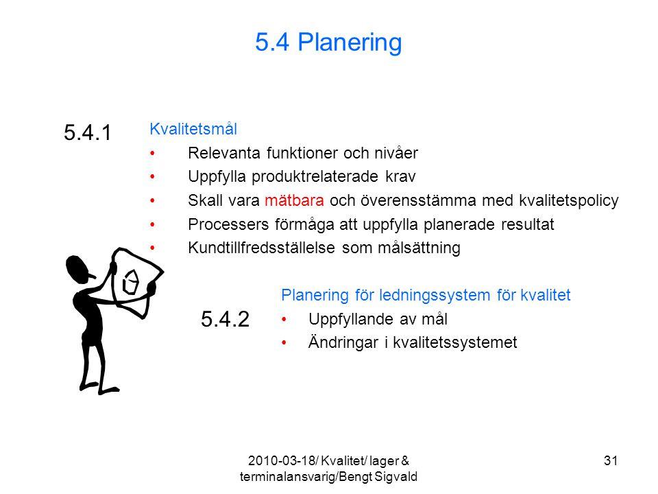 5.4.1 Kvalitetsmål Relevanta funktioner och nivåer Uppfylla produktrelaterade krav Skall vara mätbara och överensstämma med kvalitetspolicy Processers