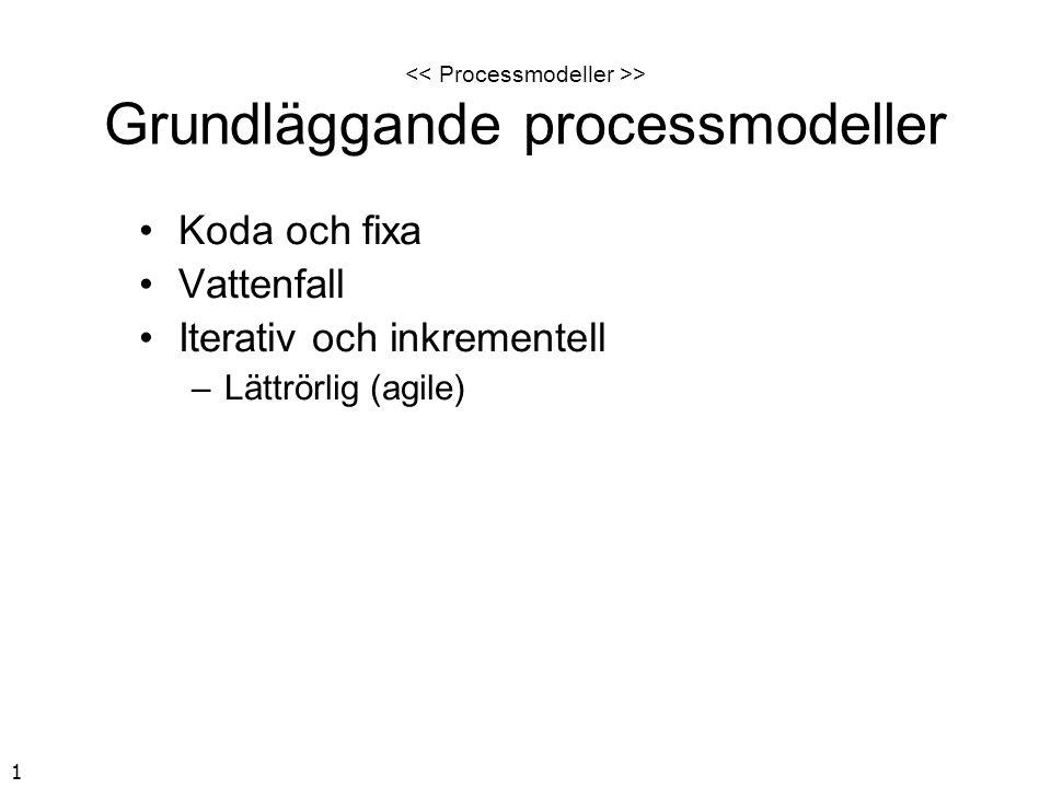 1 > Grundläggande processmodeller Koda och fixa Vattenfall Iterativ och inkrementell –Lättrörlig (agile)