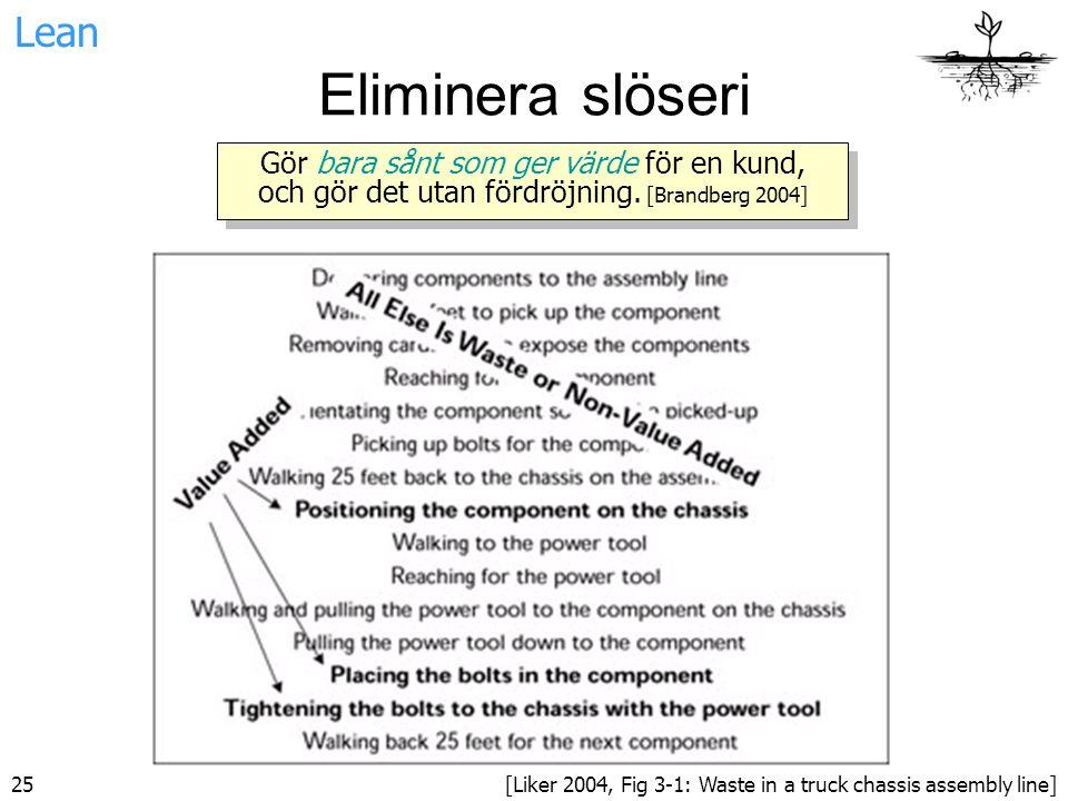 25 Eliminera slöseri [Liker 2004, Fig 3-1: Waste in a truck chassis assembly line] Gör bara sånt som ger värde för en kund, och gör det utan fördröjning.