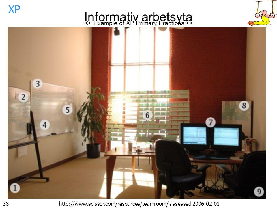 38 > Informative workspace http://www.scissor.com/resources/teamroom/ assessed 2006-02-01 XP Informativ arbetsyta