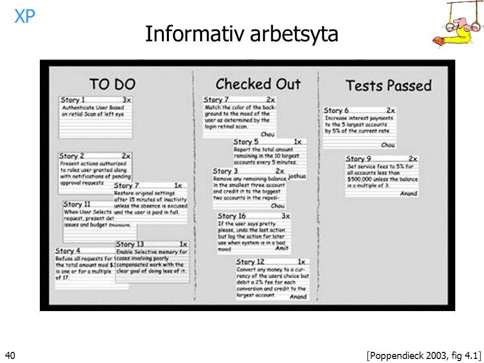 40 Informativ arbetsyta [Poppendieck 2003, fig 4.1] XP