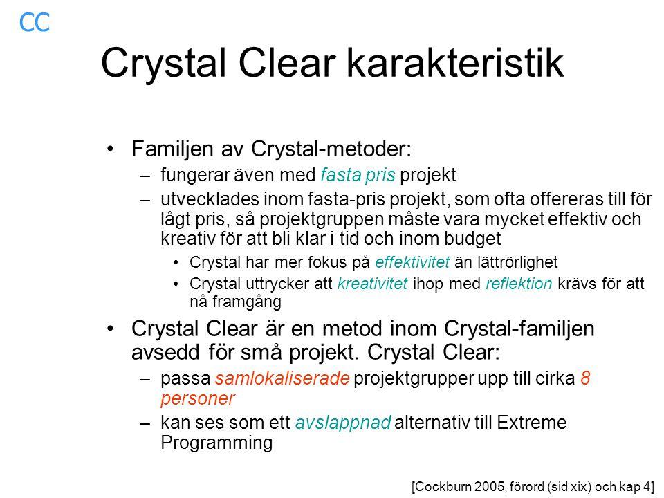 Crystal Clear karakteristik Familjen av Crystal-metoder: –fungerar även med fasta pris projekt –utvecklades inom fasta-pris projekt, som ofta offereras till för lågt pris, så projektgruppen måste vara mycket effektiv och kreativ för att bli klar i tid och inom budget Crystal har mer fokus på effektivitet än lättrörlighet Crystal uttrycker att kreativitet ihop med reflektion krävs för att nå framgång Crystal Clear är en metod inom Crystal-familjen avsedd för små projekt.