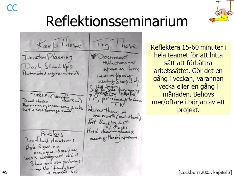 45 [Cockburn 2005, kapitel 3] Reflektera 15-60 minuter i hela teamet för att hitta sätt att förbättra arbetssättet.