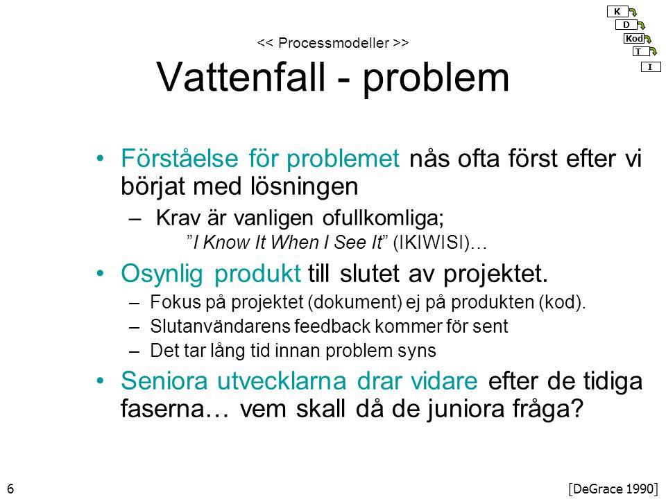 7 > Vattenfall - problem KRAV DESIGN KOD & TEST INTEGRATION FÖRVALTNING V V V V V Pengar eller tid slut Resultat = Inget K Kod I D T