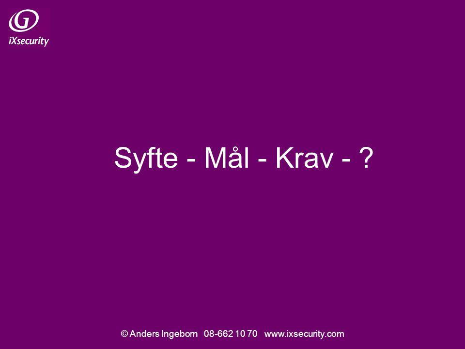 © Anders Ingeborn 08-662 10 70 www.ixsecurity.com Syfte - Mål - Krav -