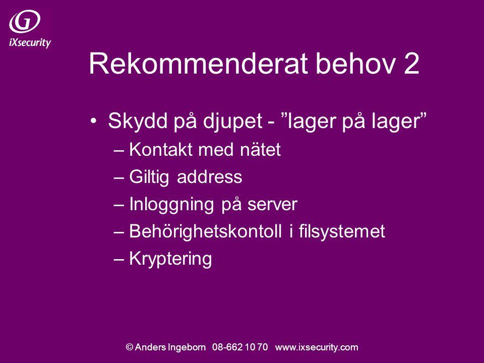 © Anders Ingeborn 08-662 10 70 www.ixsecurity.com Rekommenderat behov 2 Skydd på djupet - lager på lager –Kontakt med nätet –Giltig address –Inloggning på server –Behörighetskontoll i filsystemet –Kryptering