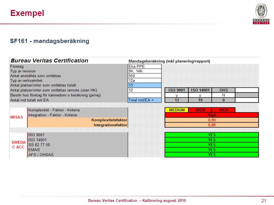 21 Bureau Veritas Certification – Kalibrering augusti 2010 Exempel SF161 - mandagsberäkning