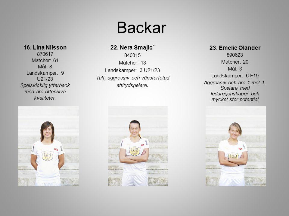 Backar 22.