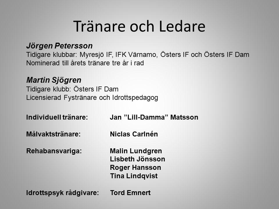 Jörgen Petersson Tidigare klubbar: Myresjö IF, IFK Värnamo, Östers IF och Östers IF Dam Nominerad till årets tränare tre år i rad Martin Sjögren Tidigare klubb: Östers IF Dam Licensierad Fystränare och Idrottspedagog Tränare och Ledare Individuell tränare:Jan Lill-Damma Matsson Målvaktstränare:Niclas Carlnén Rehabansvariga:Malin Lundgren Lisbeth Jönsson Roger Hansson Tina Lindqvist Idrottspsyk rådgivare:Tord Emnert
