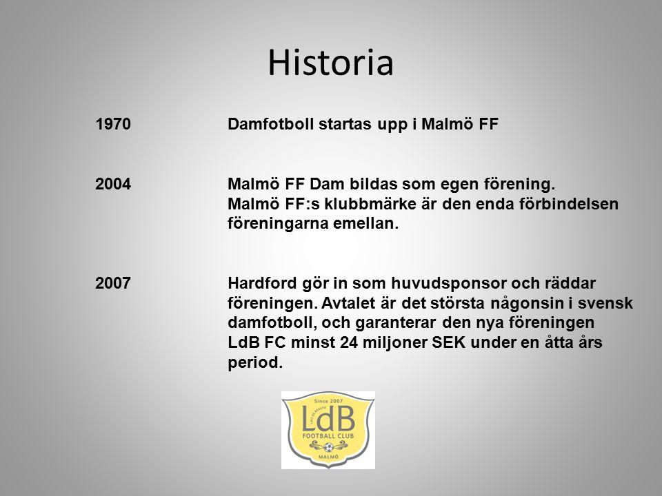 Historia 1970Damfotboll startas upp i Malmö FF 2004Malmö FF Dam bildas som egen förening.