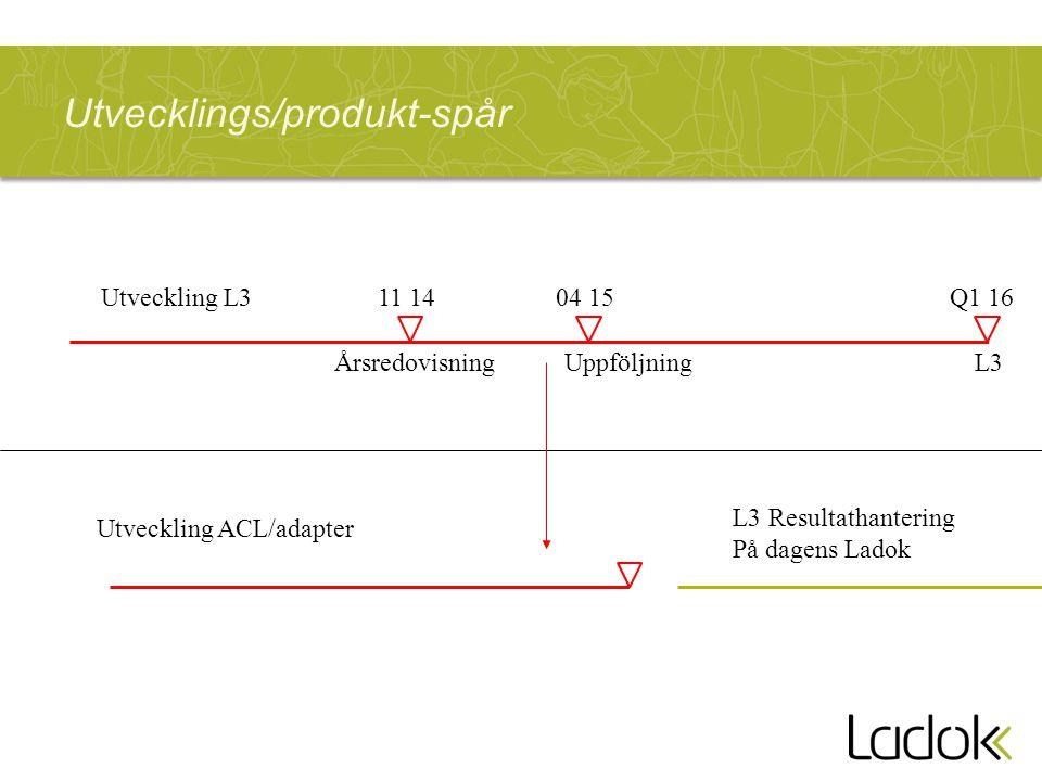 Utvecklings/produkt-spår Q1 1611 14 ÅrsredovisningUppföljningL3 04 15 L3 Resultathantering På dagens Ladok Utveckling L3 Utveckling ACL/adapter