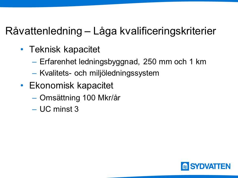 Råvattenledning – Låga kvalificeringskriterier Teknisk kapacitet –Erfarenhet ledningsbyggnad, 250 mm och 1 km –Kvalitets- och miljöledningssystem Ekon
