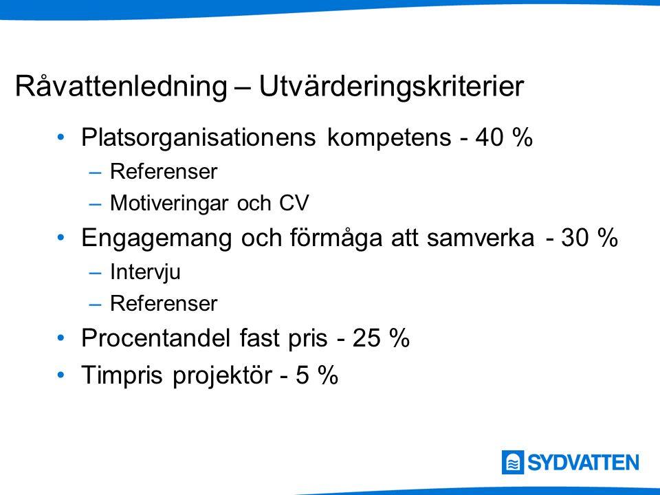 Råvattenledning – Utvärderingskriterier Platsorganisationens kompetens - 40 % –Referenser –Motiveringar och CV Engagemang och förmåga att samverka - 3