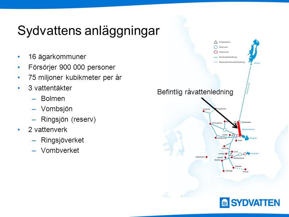 Råvattenledning Äktaboden - Ringsjöholm Motiv Redundans Ledningen GRP-rör 25 km 15 km DN1600, 10 km DN1400 Självfallsflöde ca 2100 l/s 70 fastigheter Utförande Aug 2015-aug 2017