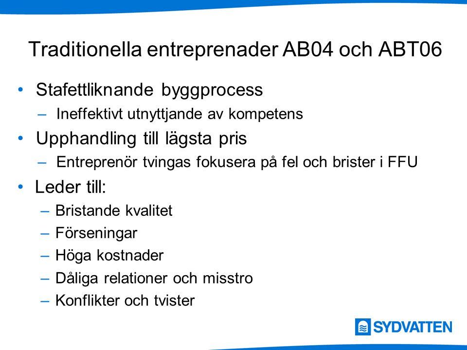 Traditionella entreprenader AB04 och ABT06 Stafettliknande byggprocess –Ineffektivt utnyttjande av kompetens Upphandling till lägsta pris –Entreprenör