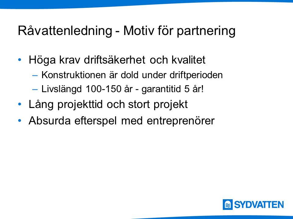 Råvattenledning - Motiv för partnering Höga krav driftsäkerhet och kvalitet –Konstruktionen är dold under driftperioden –Livslängd 100-150 år - garant