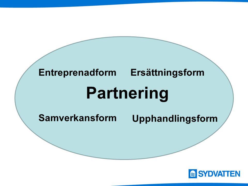 Partnering- Nyckelaktiviteter Gemensamma mål Tillit Gemensam Konfliktlösning Ömsesidig förståelse/ Engagemang