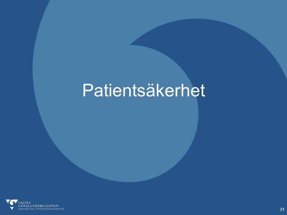 Patientsäkerhet 21