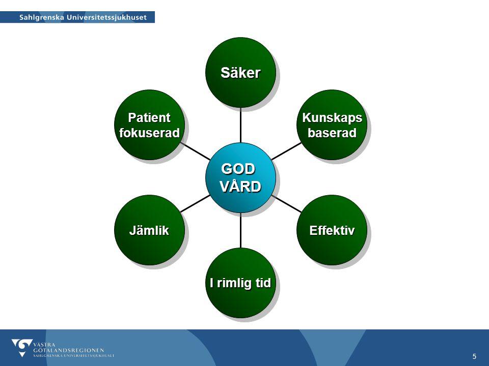 5 PatientfokuseradPatientfokuserad JämlikJämlik I rimlig tid EffektivEffektiv KunskapsbaseradKunskapsbaserad SäkerSäker GODVÅRDGODVÅRD