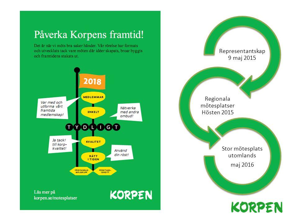 Representantskap 9 maj 2015 Regionala mötesplatser Hösten 2015 Stor mötesplats utomlands maj 2016