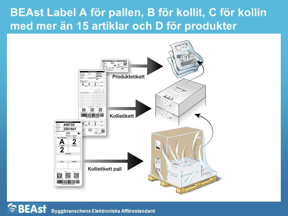 Byggbranschens Elektroniska Affärsstandard BEAst Label A för pallen, B för kollit, C för kollin med mer än 15 artiklar och D för produkter