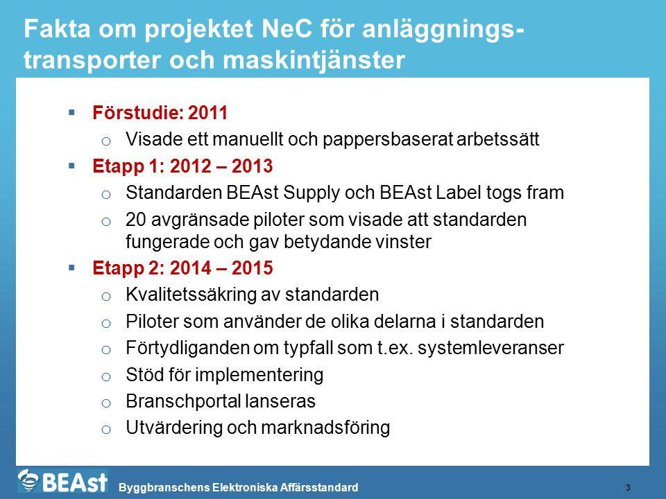 Byggbranschens Elektroniska Affärsstandard Fakta om projektet NeC för anläggnings- transporter och maskintjänster 3  Förstudie: 2011 o Visade ett man