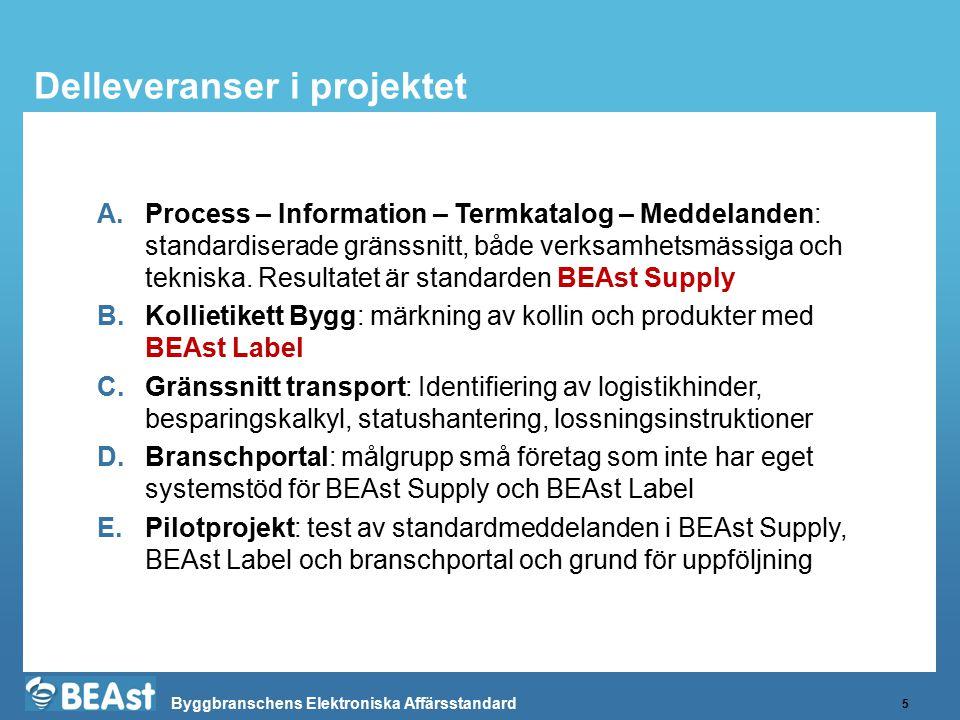 Byggbranschens Elektroniska Affärsstandard Delleveranser i projektet 5 A.Process – Information – Termkatalog – Meddelanden: standardiserade gränssnitt