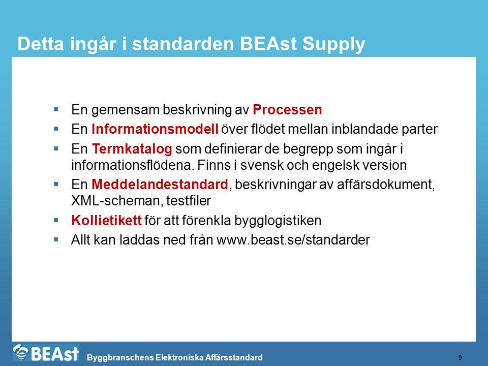 Byggbranschens Elektroniska Affärsstandard Detta ingår i standarden BEAst Supply 9  En gemensam beskrivning av Processen  En Informationsmodell över
